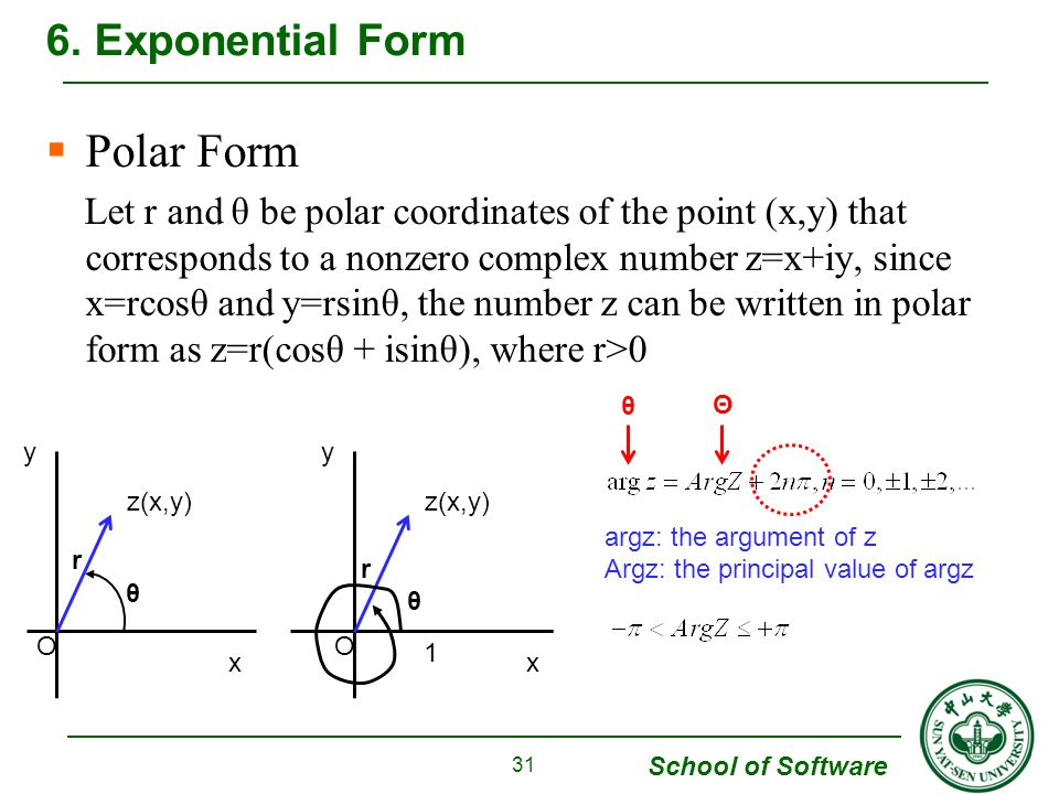 Polar Form 6. Exponential Form