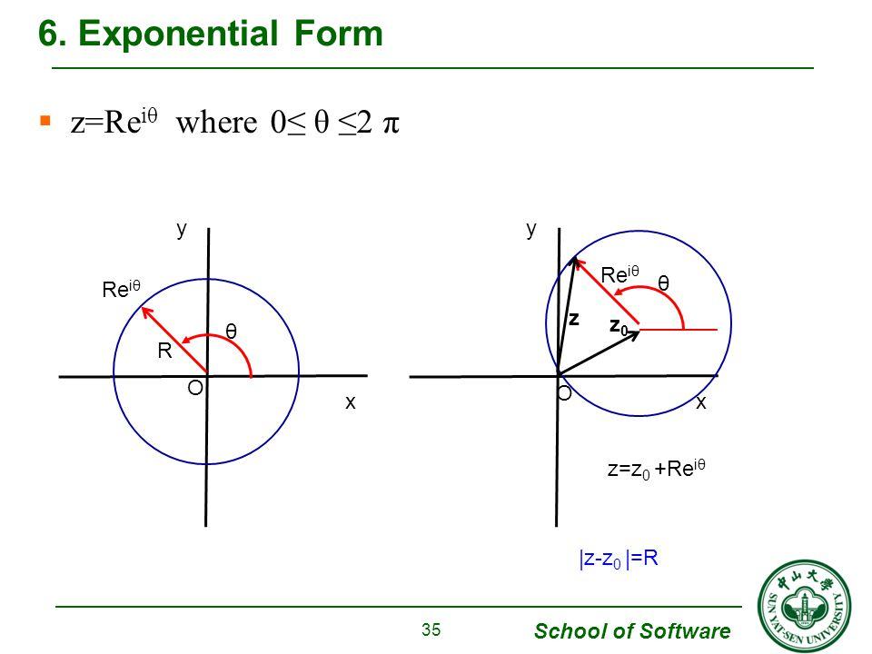 6. Exponential Form z=Reiθ where 0≤ θ ≤2 π x y O Reiθ R θ x y θ O z0 z