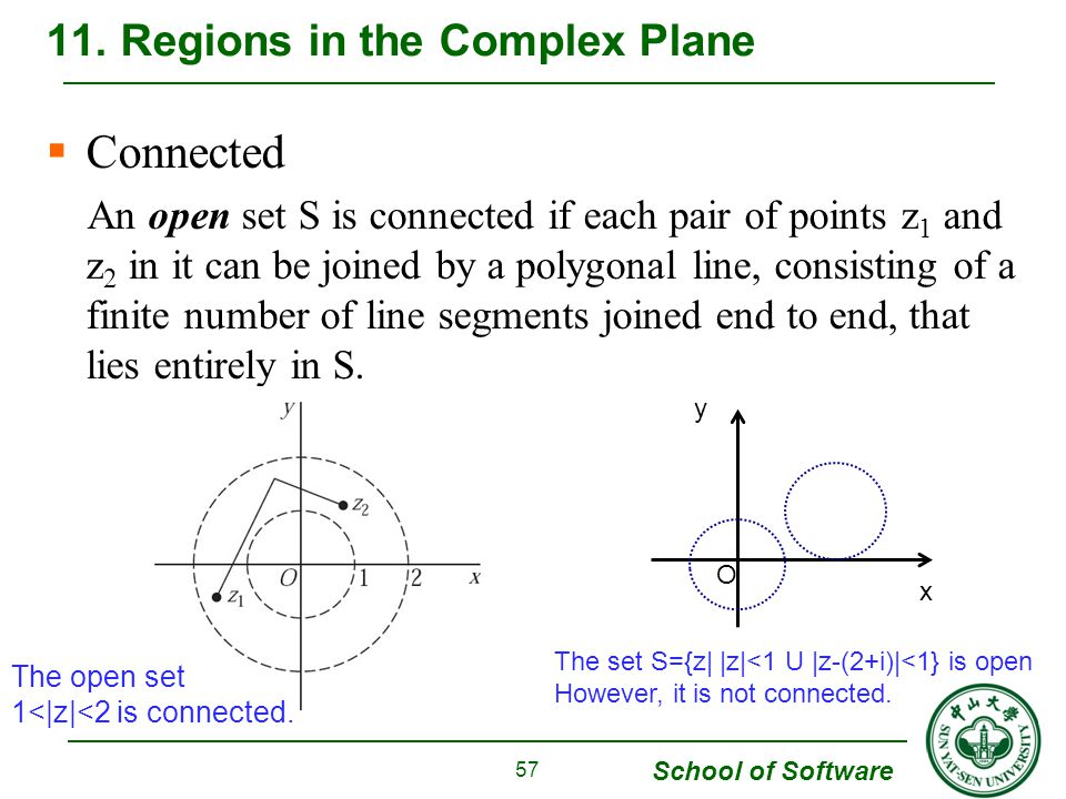 11. Regions in the Complex Plane