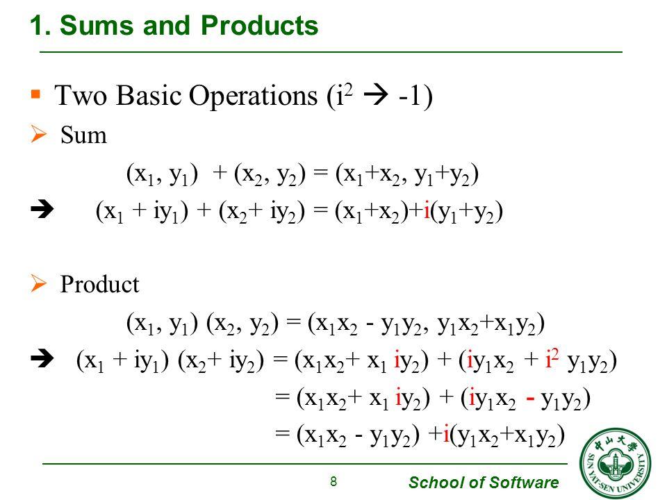 Two Basic Operations (i2  -1)