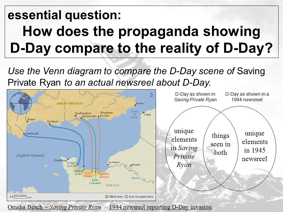 How does the propaganda showing D-Day compare to the reality of D-Day