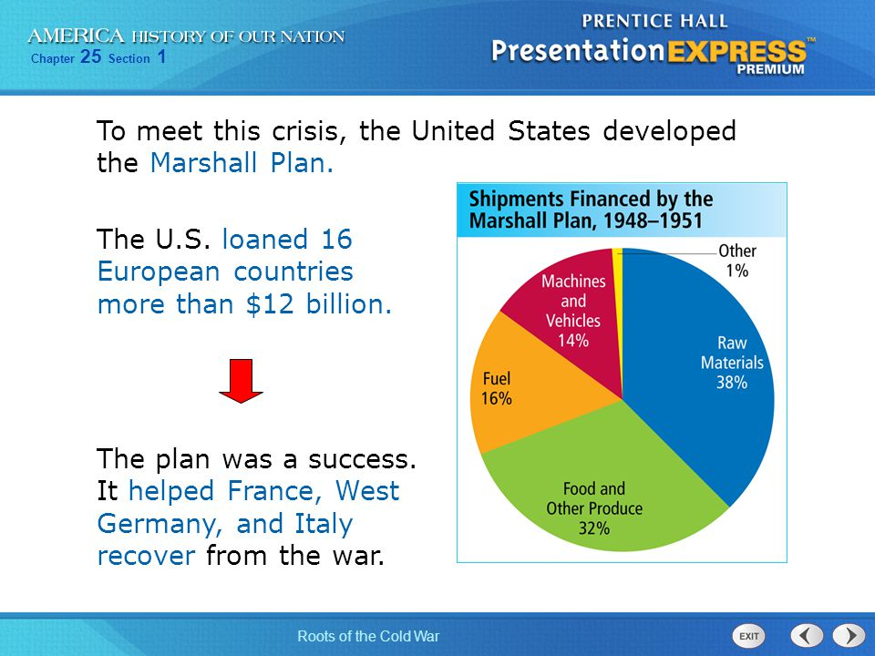 To meet this crisis, the United States developed the Marshall Plan.