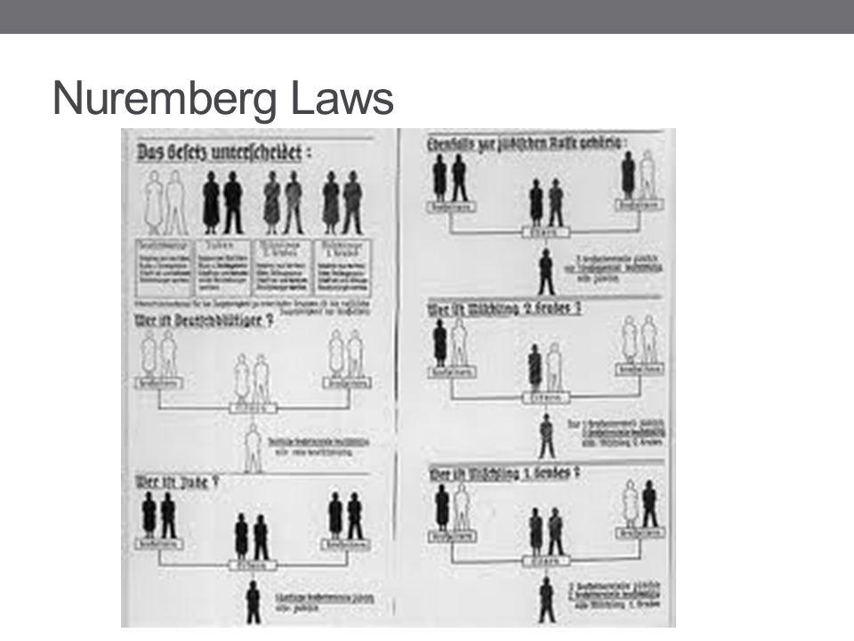 Nuremberg Laws