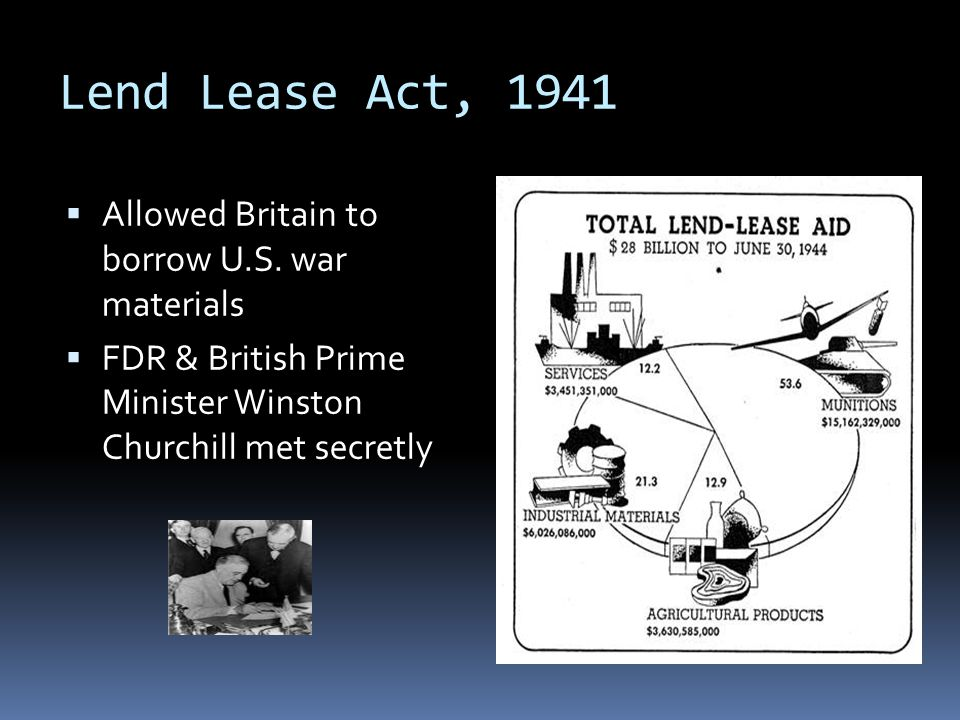 Lend Lease Act, 1941 Allowed Britain to borrow U.S. war materials