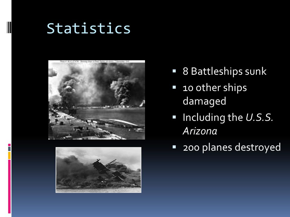 Statistics 8 Battleships sunk 10 other ships damaged