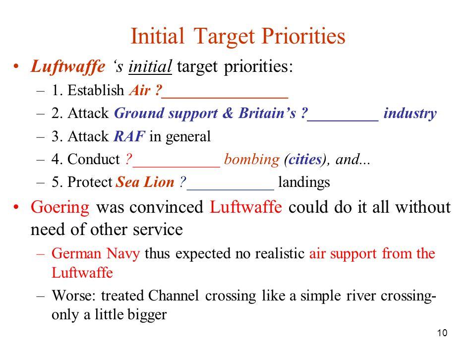 Initial Target Priorities