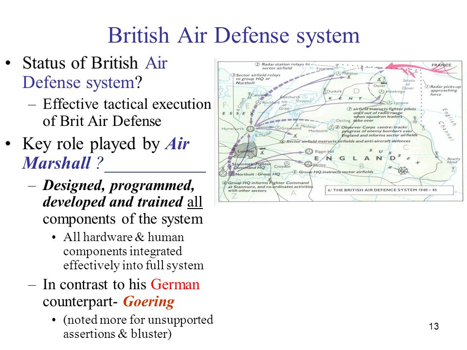 British Air Defense system