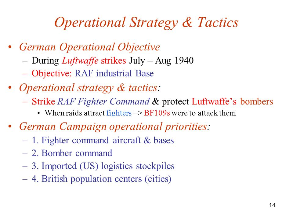 Operational Strategy & Tactics