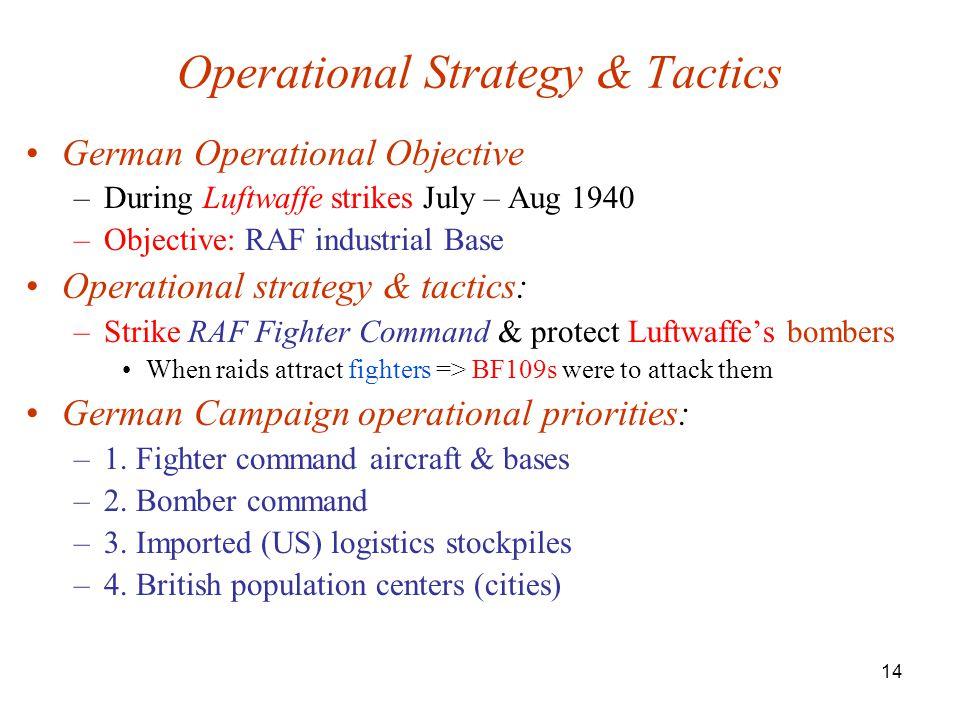 Operational Strategy & Tactics