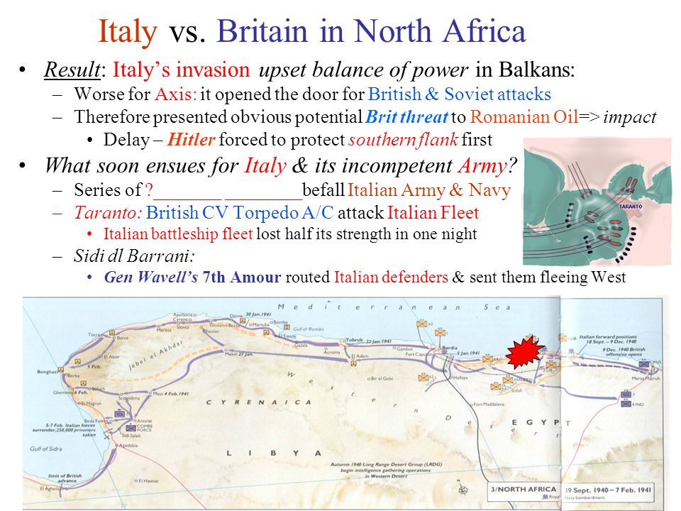 Italy vs. Britain in North Africa