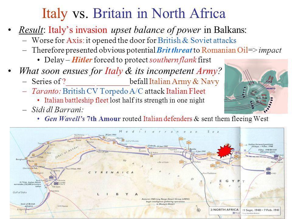 Italy vs. Britain in North Africa