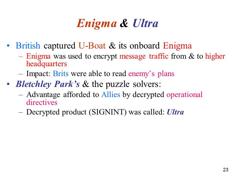 Enigma & Ultra British captured U-Boat & its onboard Enigma