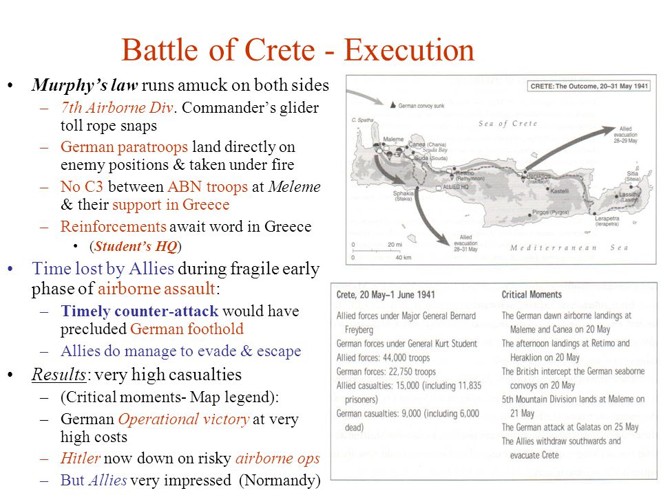 Battle of Crete - Execution