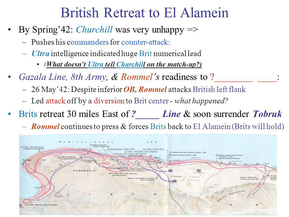 British Retreat to El Alamein