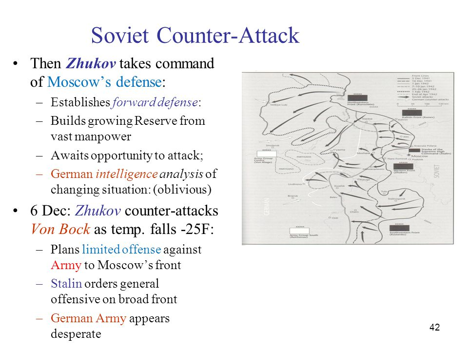 Soviet Counter-Attack