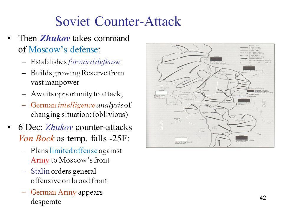 Soviet Counter-Attack