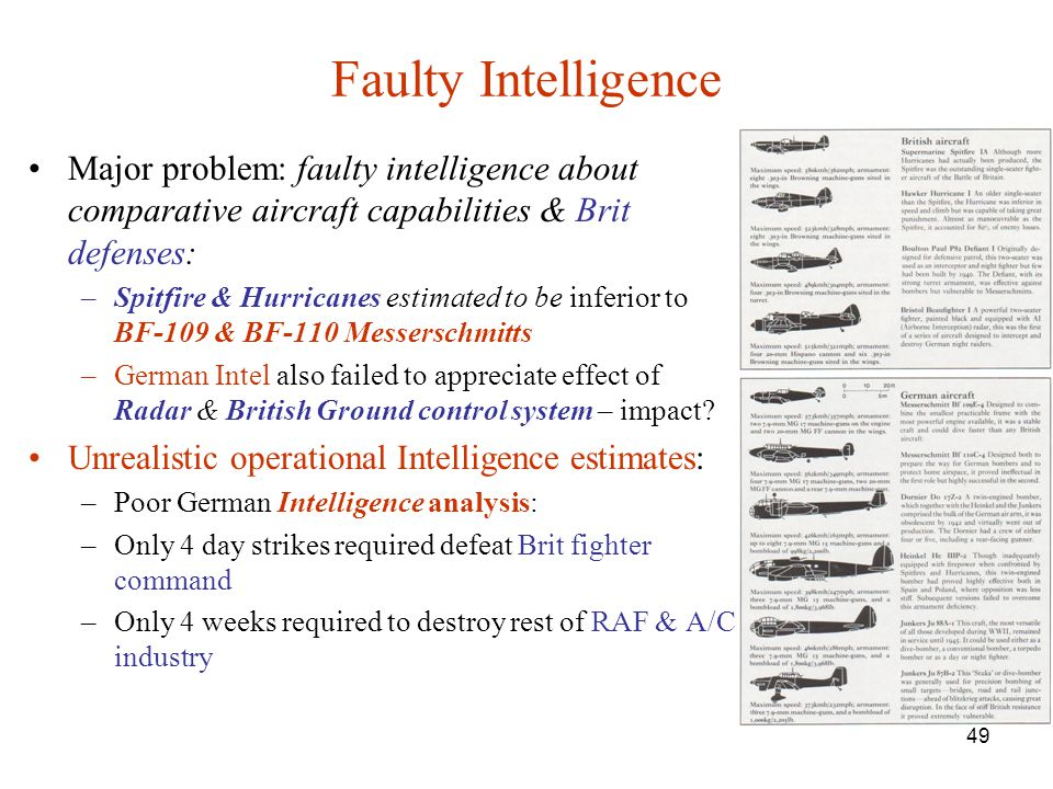 Faulty Intelligence Major problem: faulty intelligence about comparative aircraft capabilities & Brit defenses: