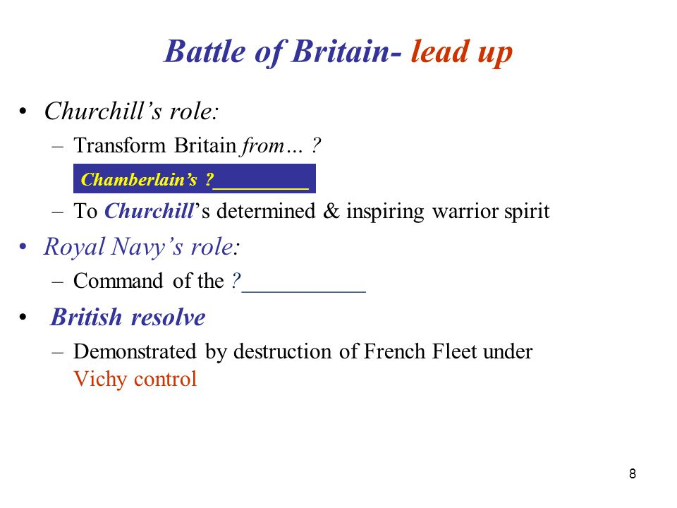 Battle of Britain- lead up
