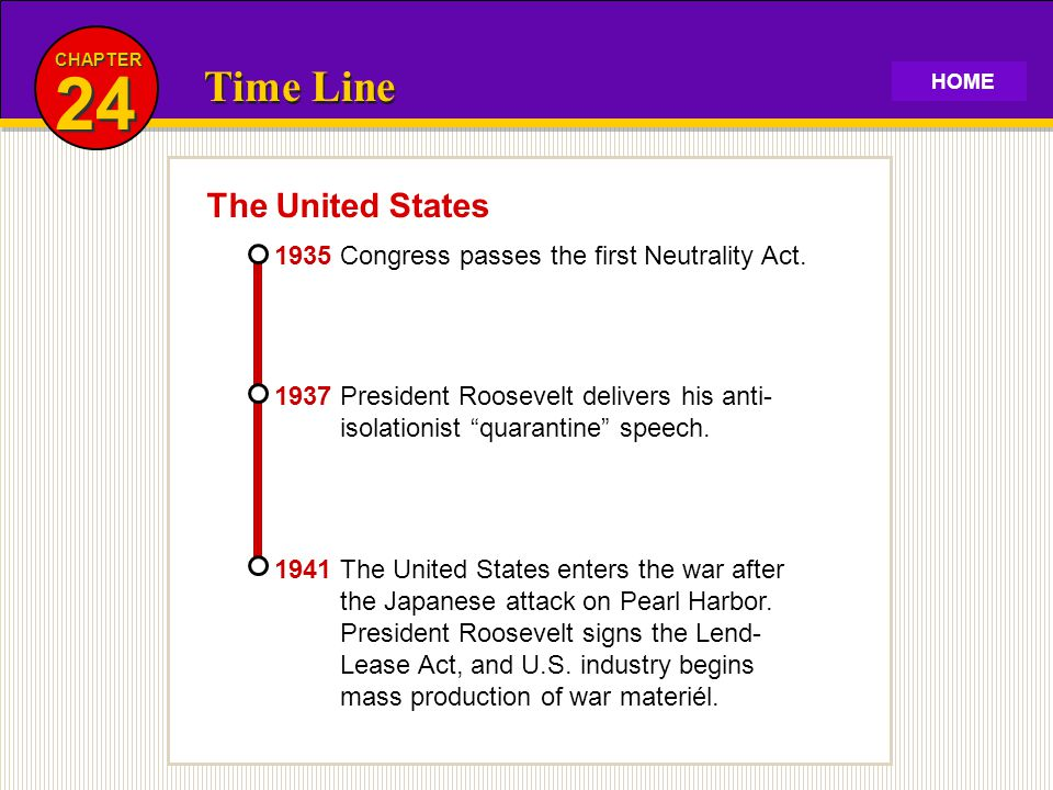 24 Time Line The United States