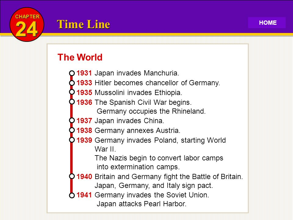 24 Time Line The World 1931 Japan invades Manchuria.