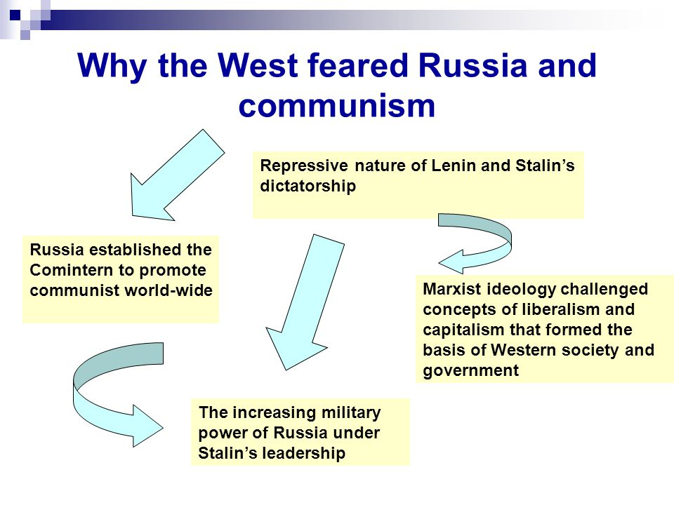 Why the West feared Russia and communism