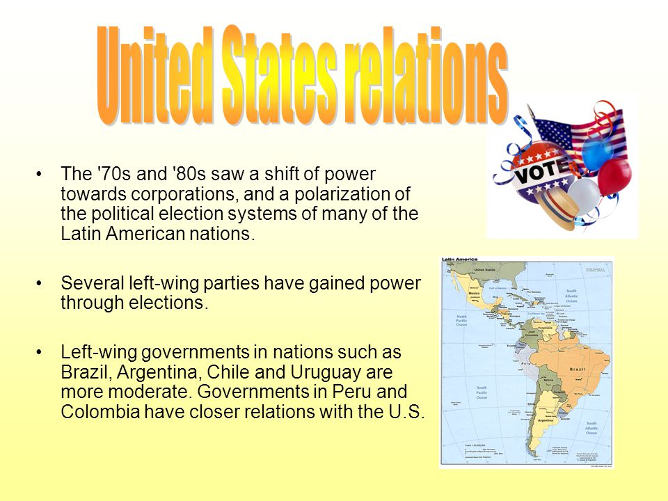 United States relations
