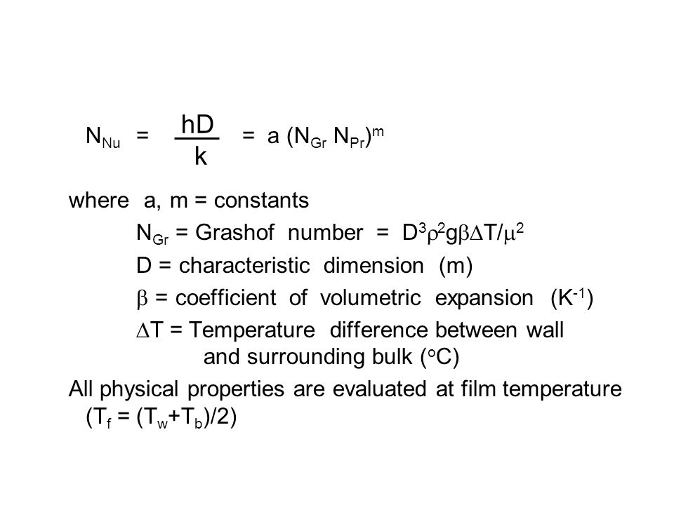 hD k NNu = = a (NGr NPr)m where a, m = constants
