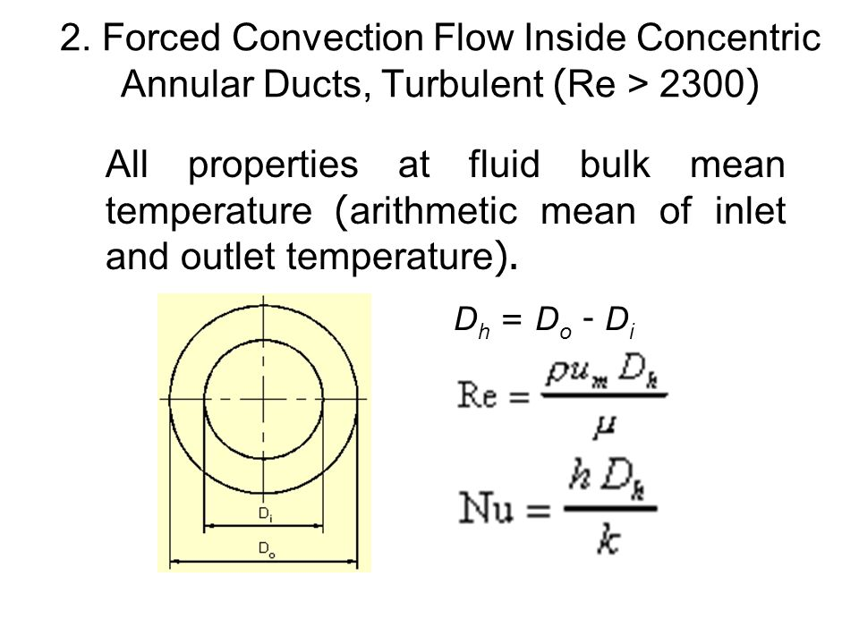 2. Forced Convection Flow Inside Concentric Annular Ducts, Turbulent (Re > 2300)