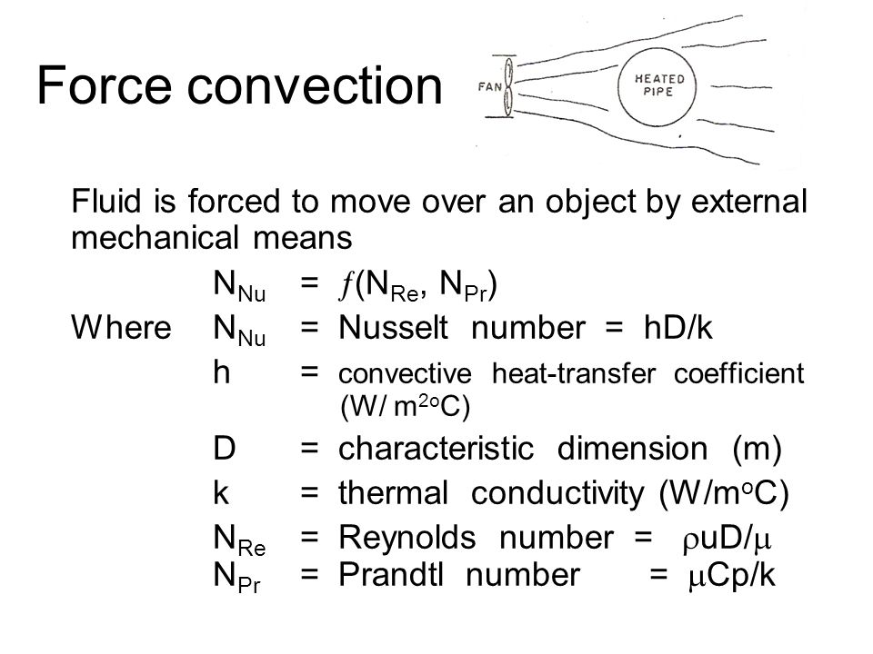 Force convection Fluid is forced to move over an object by external mechanical means. NNu = (NRe, NPr)