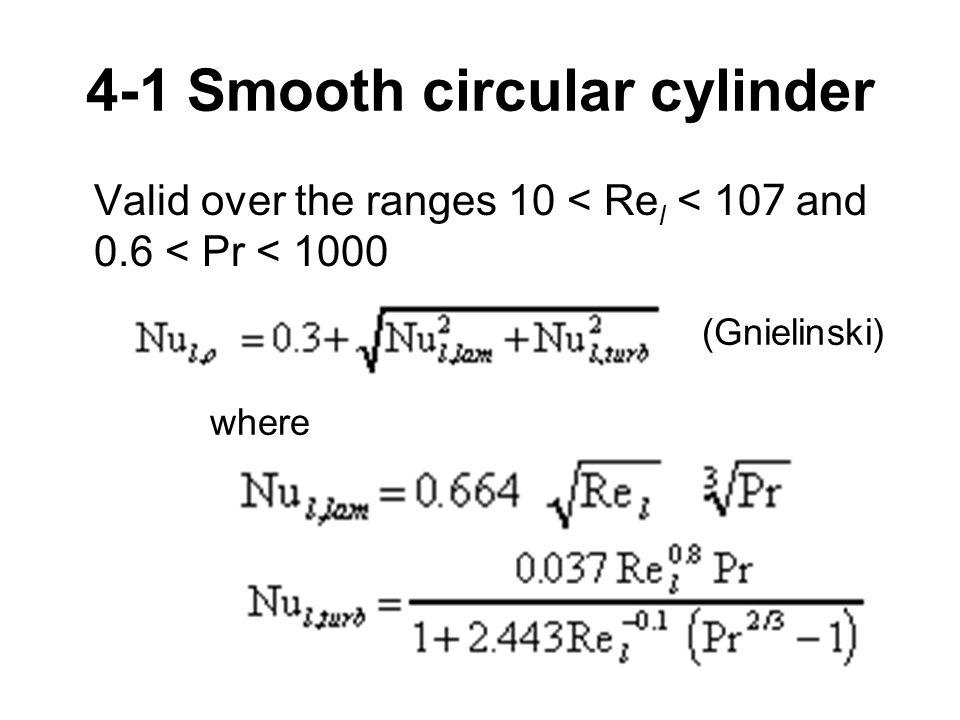4-1 Smooth circular cylinder