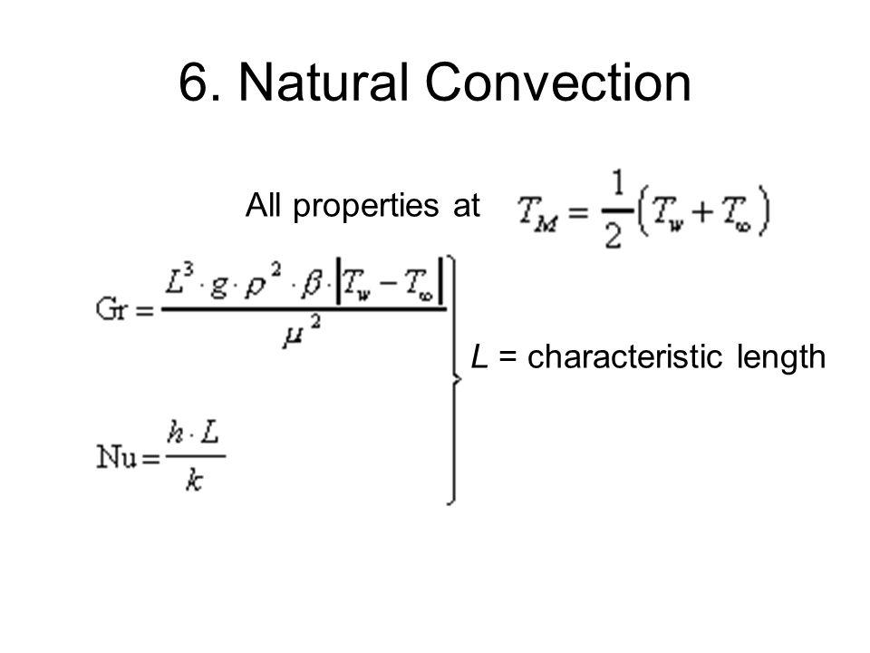 L = characteristic length