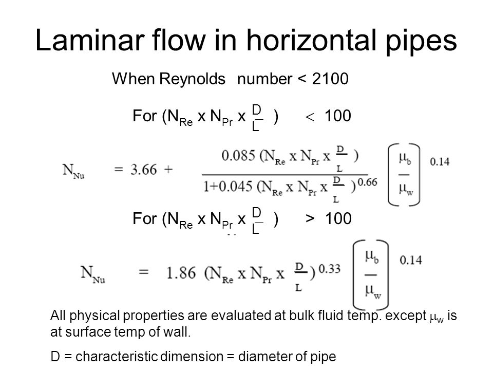 Laminar flow in horizontal pipes