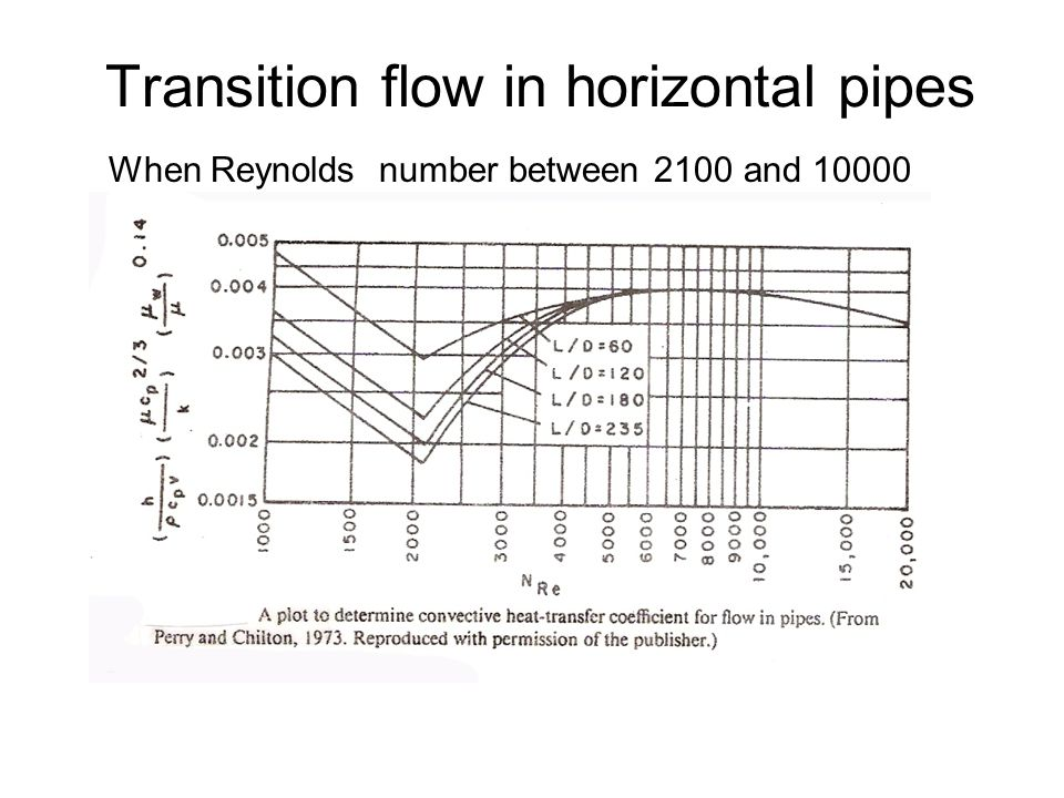 Transition flow in horizontal pipes
