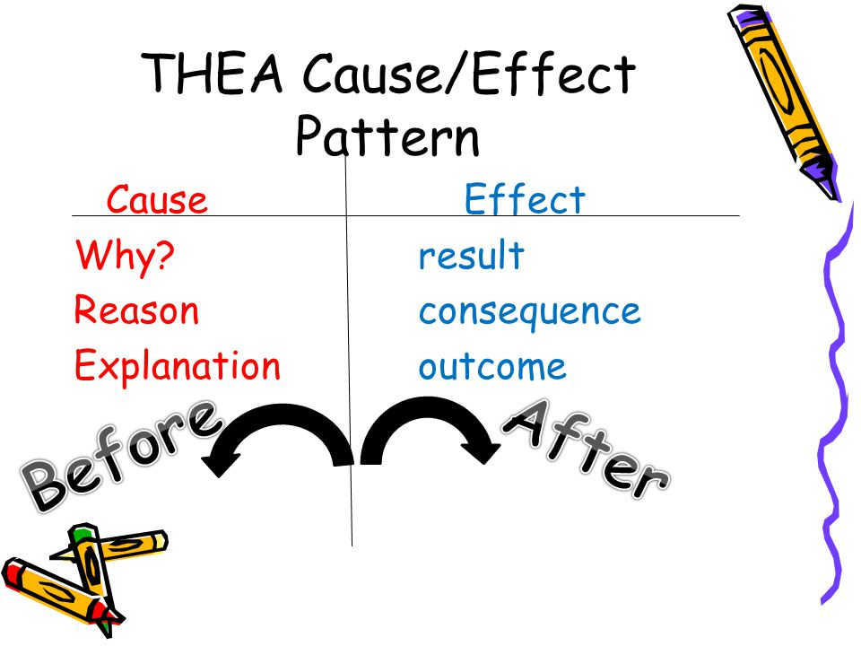 THEA Cause/Effect Pattern