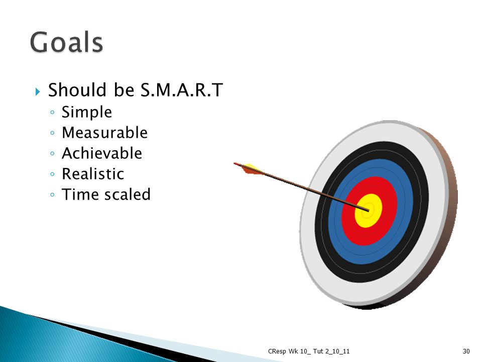 Goals Should be S.M.A.R.T Simple Measurable Achievable Realistic