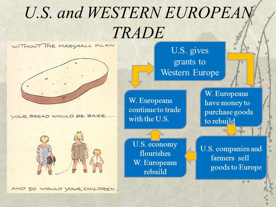 U.S. and WESTERN EUROPEAN TRADE