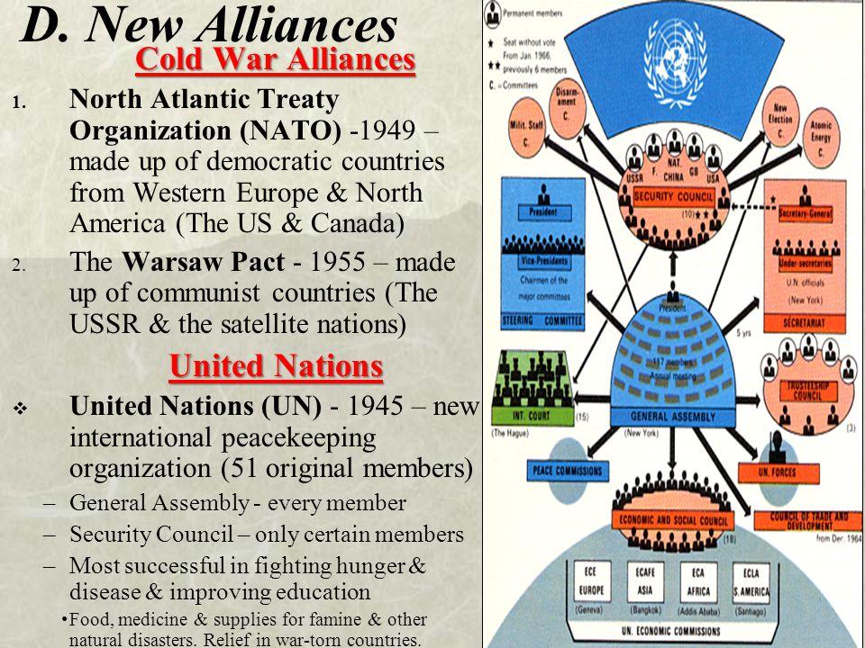 D. New Alliances Cold War Alliances United Nations
