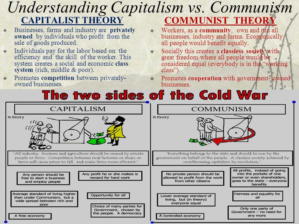 Understanding Capitalism vs. Communism