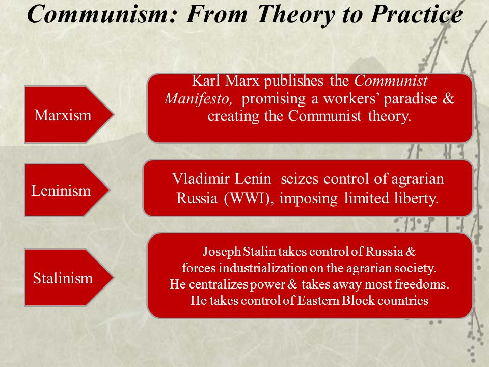 Communism: From Theory to Practice