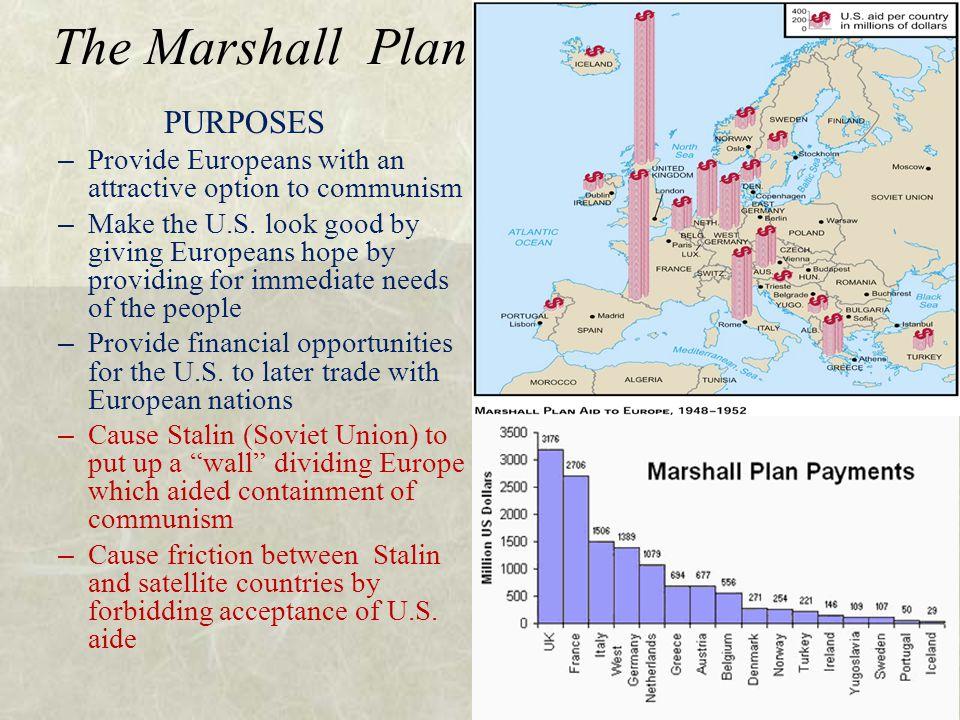 The Marshall Plan PURPOSES