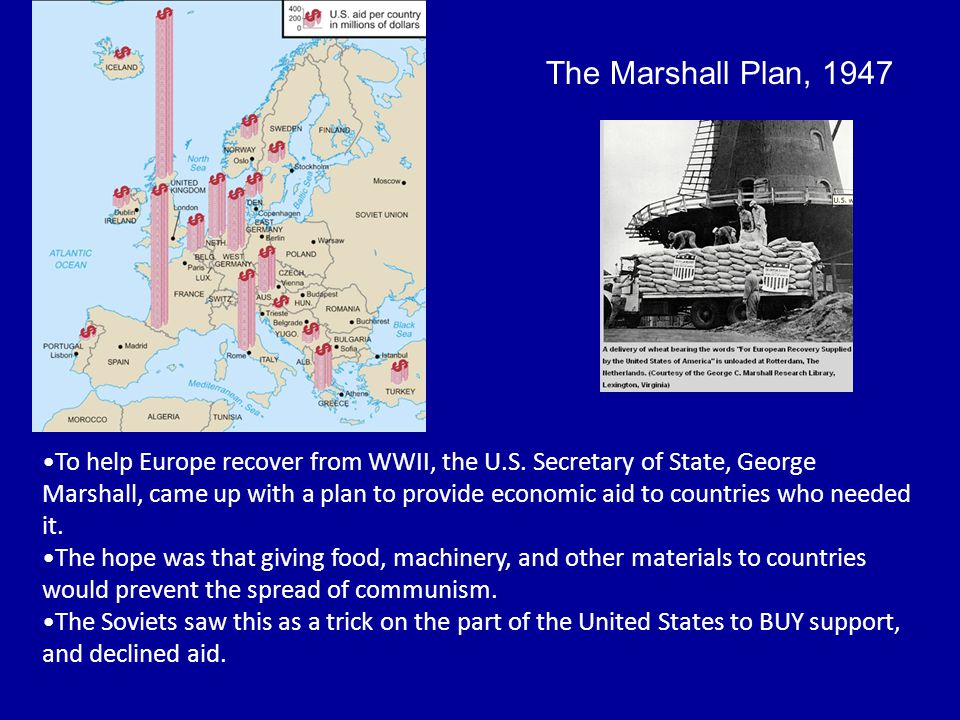 The Marshall Plan, 1947