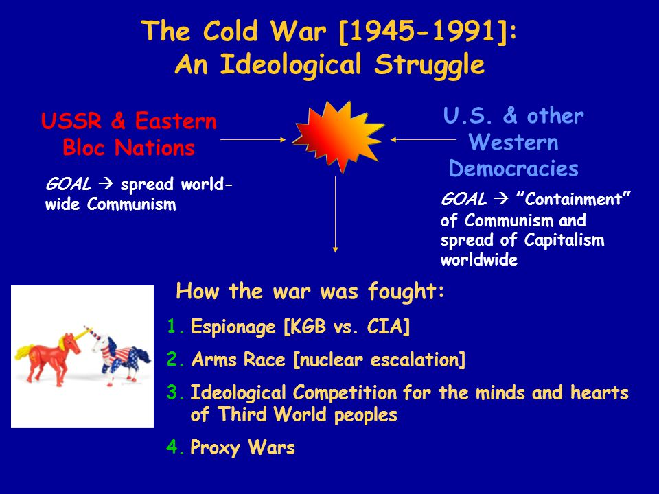 The Cold War [ ]: An Ideological Struggle