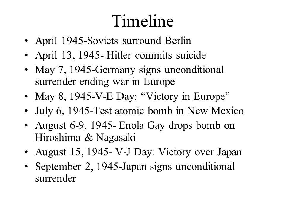 Timeline April 1945-Soviets surround Berlin