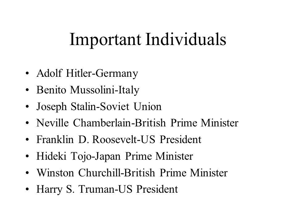 Important Individuals