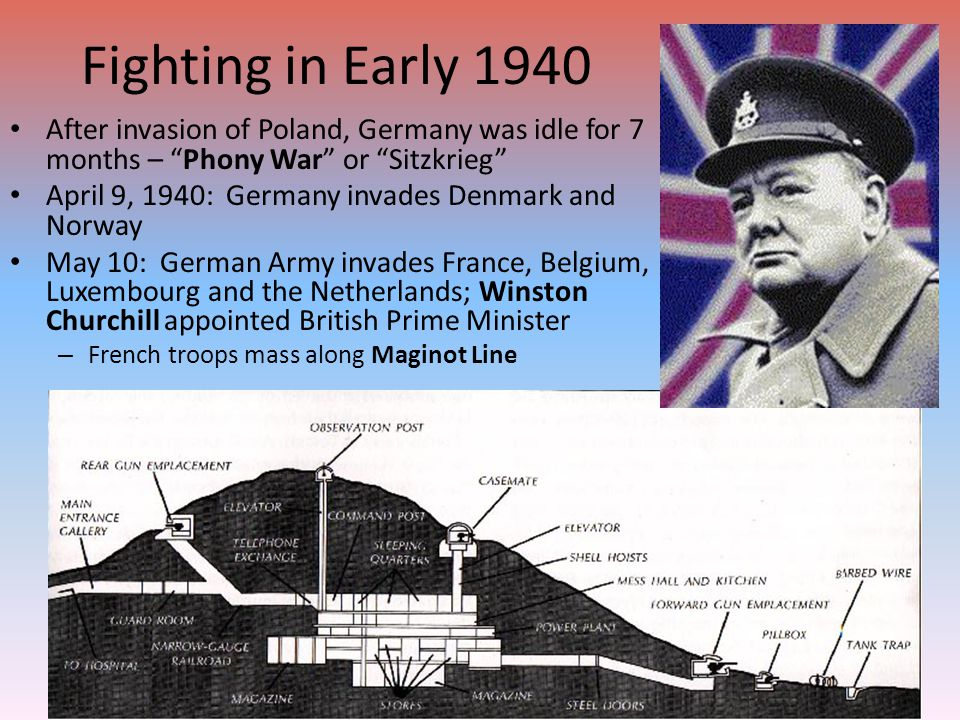 Fighting in Early 1940 After invasion of Poland, Germany was idle for 7 months – Phony War or Sitzkrieg