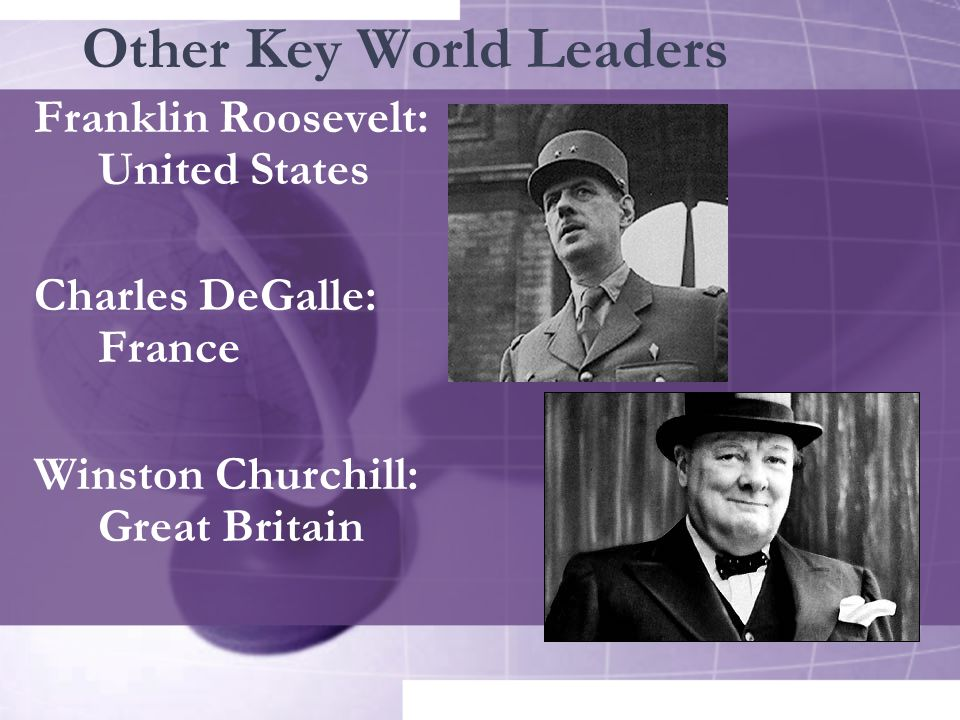 Other Key World Leaders