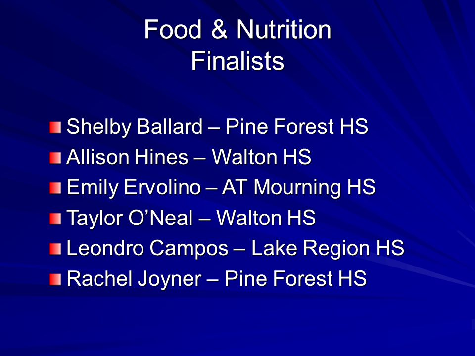 Food & Nutrition Finalists