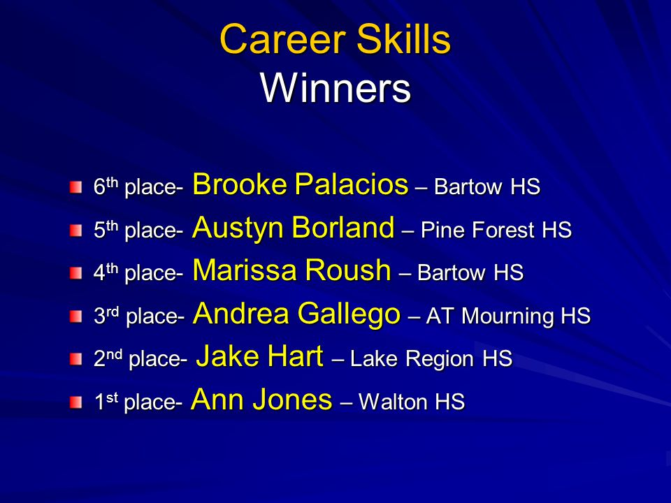 Career Skills Winners 6th place- Brooke Palacios – Bartow HS