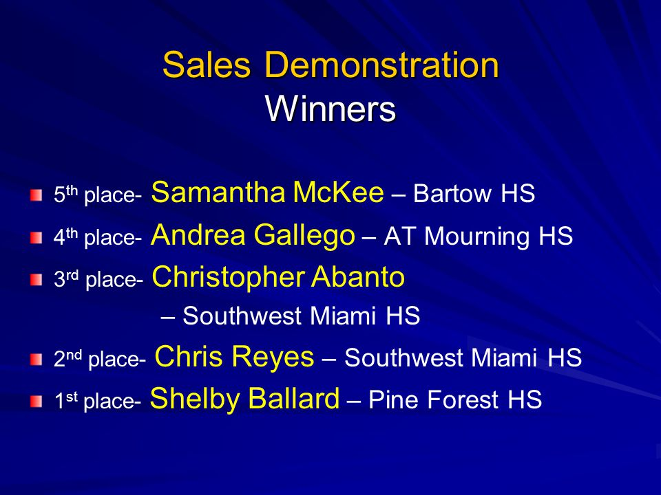 Sales Demonstration Winners