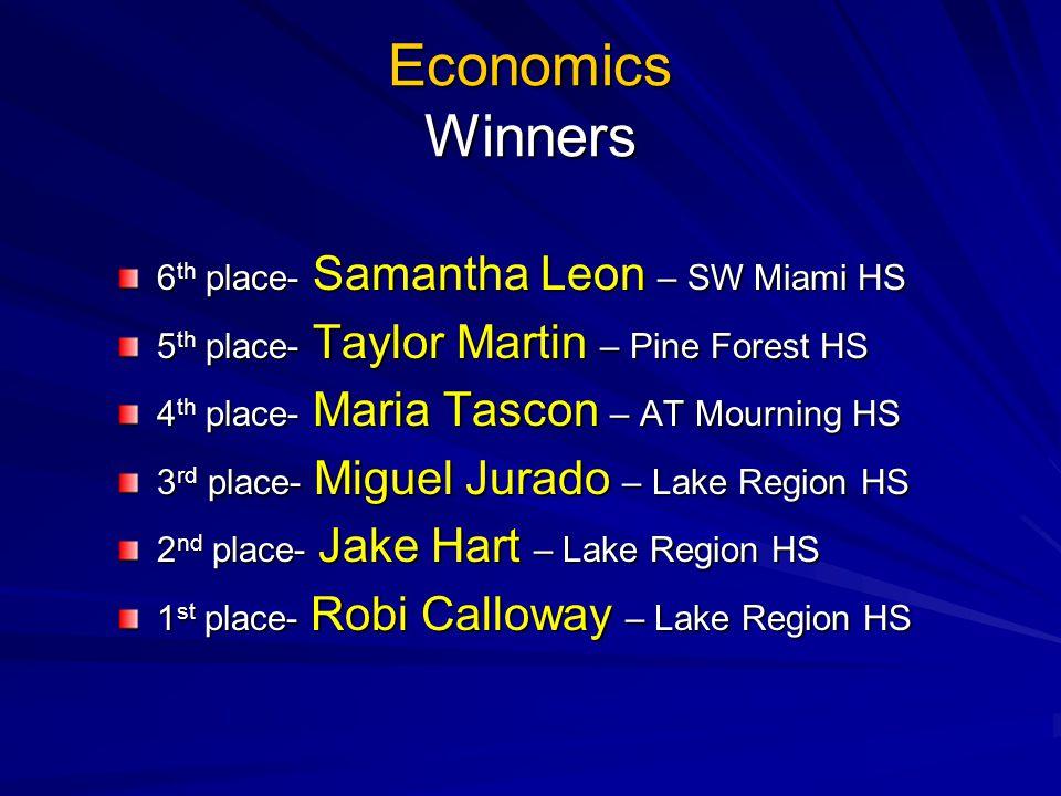 Economics Winners 6th place- Samantha Leon – SW Miami HS